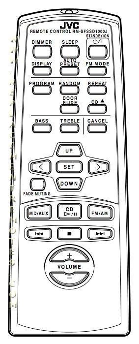 Buy JVC RM-SFSSD1000S RMSFSSD1000S Remote Control