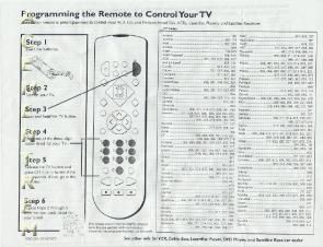 Download FREE RCA CRK93J1 CodesOM CRK93J1 Operating Manual