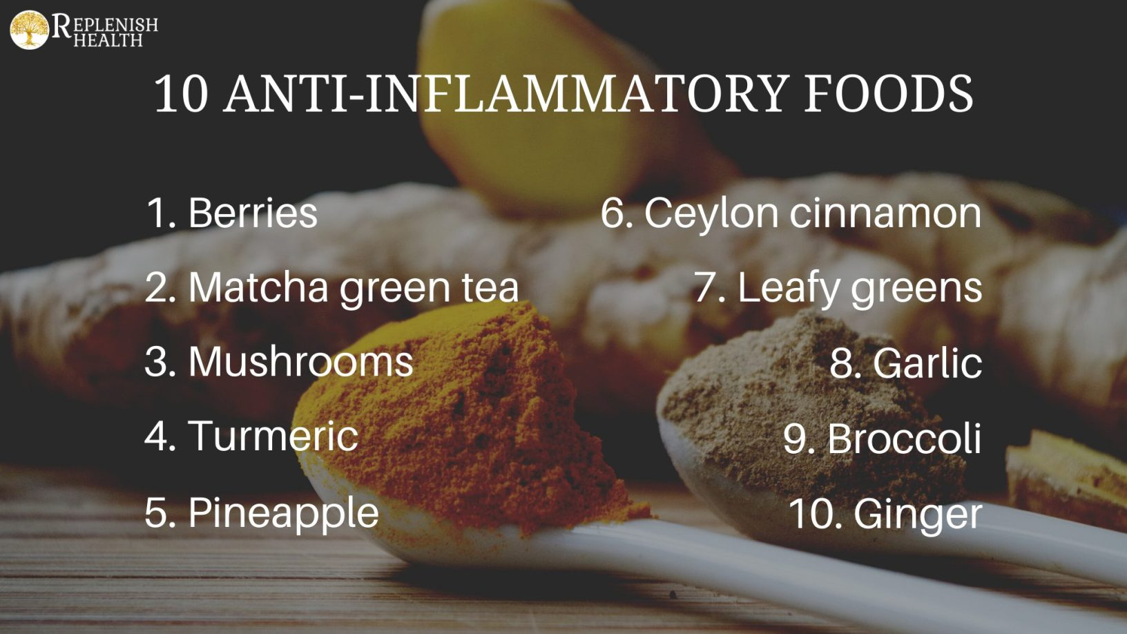 An image of 10 Anti-inflammatory Foods Printable
