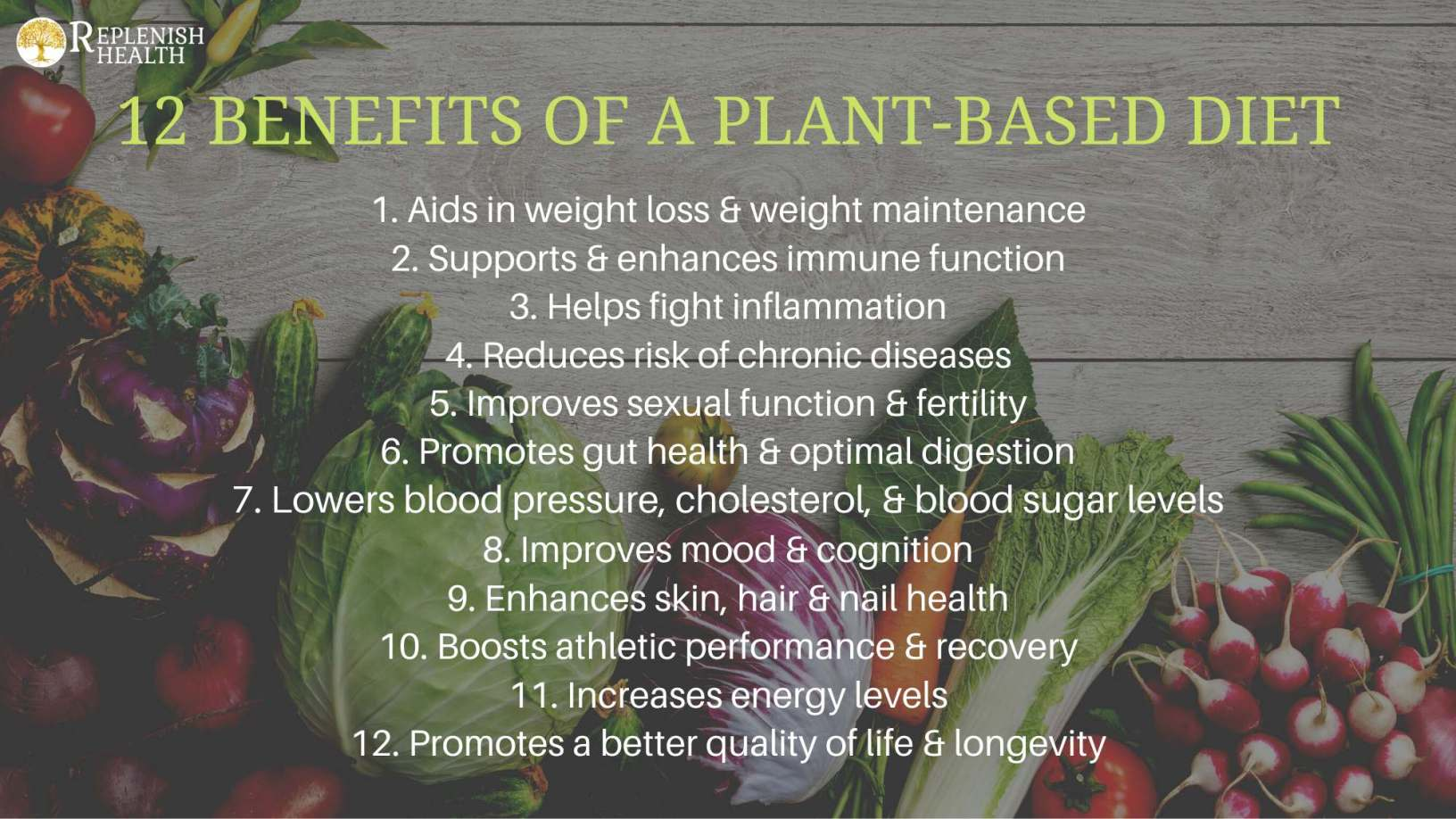 An image of 12 benefits of a plant-based diet.