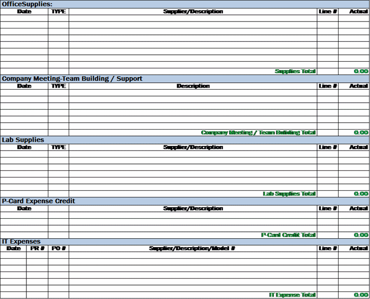 Most support dei, but don't know how to implement it. Business Detail Expense Report Template