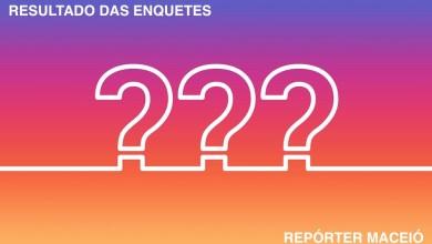 """Photo of ENQUETES: Leitores do """"Repórter Maceió"""" aprovam apenas 8 dos 21 vereadores"""