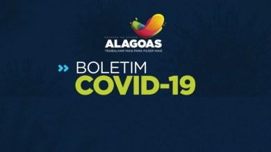 Photo of BOLETIM EPIDEMIOLÓGICO 28/05/2020: Alagoas tem 8.056 casos da Covid-19 e 385 óbitos