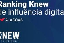 Photo of INFLUÊNCIA DIGITAL! Ranking indica os políticos com a melhor performance nas redes sociais em Alagoas