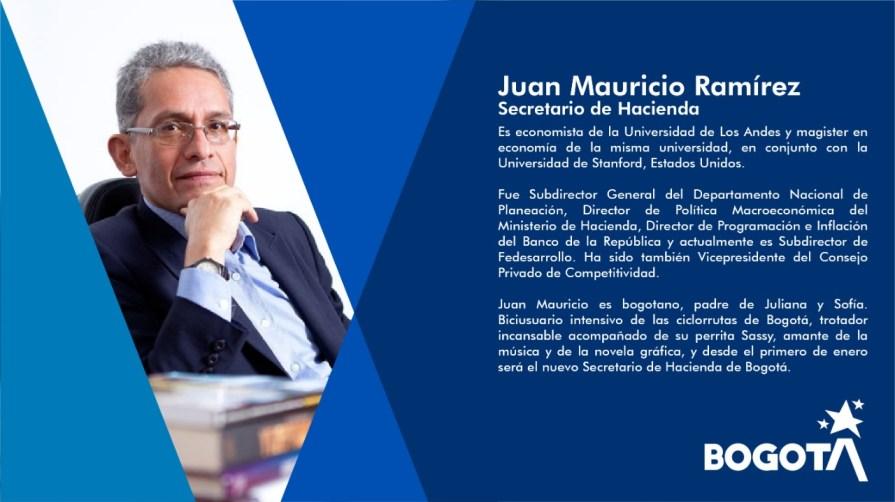 Resultado de imagen para Juan Mauricio Ramírez