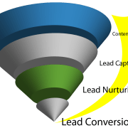 ead generation: Lead Nurturing Email Marketing - DEM - Layout