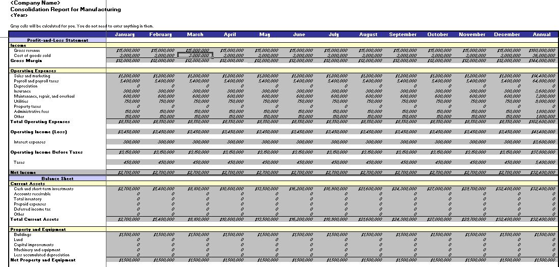 Financial Reports | Free Report Templates - Part 2