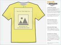 How Does Merch by Amazon Work? - RepricerExpress
