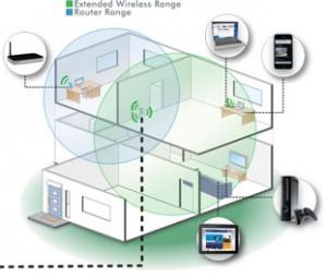 Segnale Del Wifi Scarso In Casa Ecco Come Estendere Rete