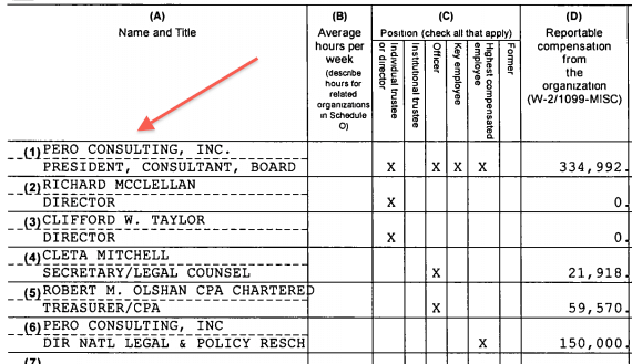 Exclusive: Corporate Front That Funnels Cash For Attack Ads Lists A Corporation As A Board Member