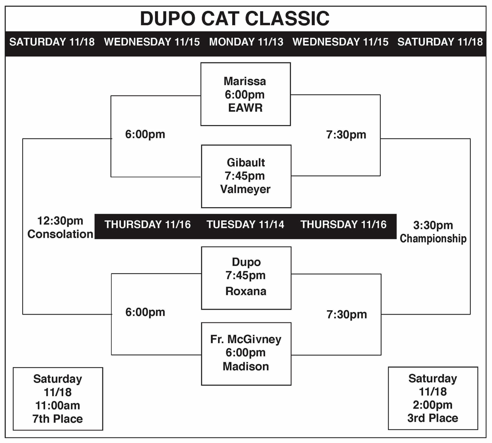 hight resolution of for a printable version of the dupo cat classic girls basketball tournament nov