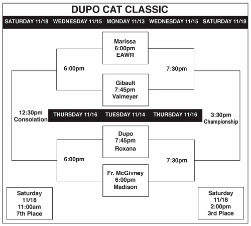 small resolution of for a printable version of the dupo cat classic girls basketball tournament nov