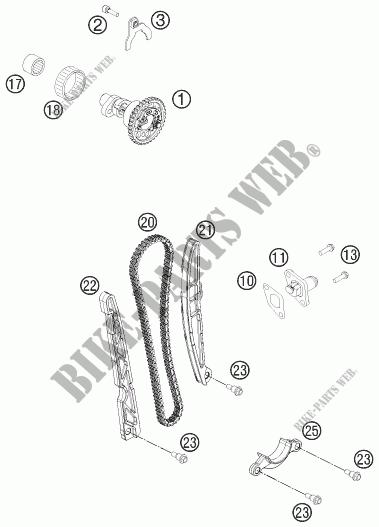 DISTRIBUCION para HVA FE 501 2013 # Husqvarna Motorcycles