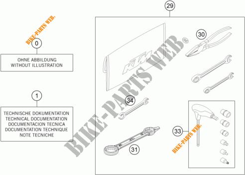 HERRAMIENTAS / MANUAL / OPCIONES para KTM 300 EXC 2016