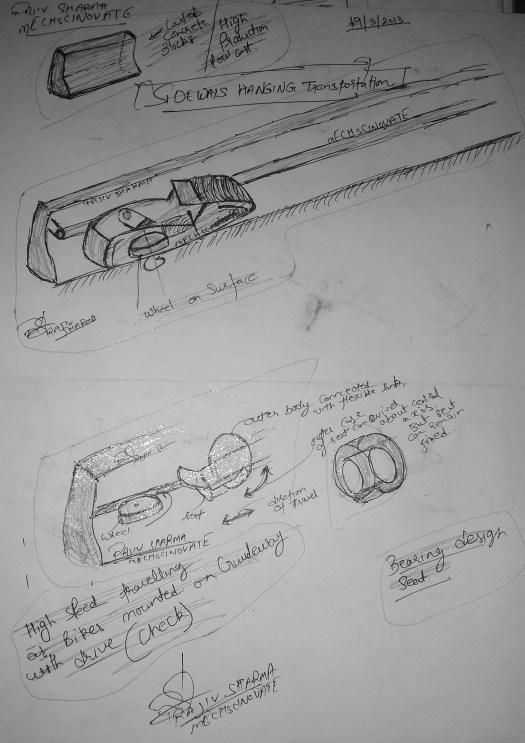 Mechscinovate, Rajiv. S, 'Sideways hanging transportation'.