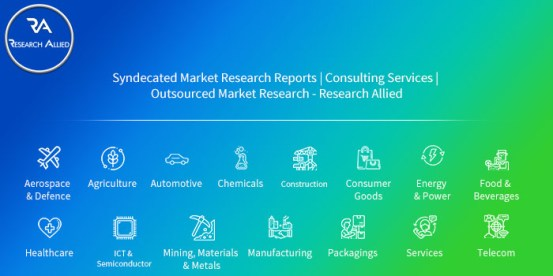 New trends in airplane evacuation sales market increase demand from key players – UTC Aerospace Systems, Zodiac Aerospace, EAM Worldwide and more
