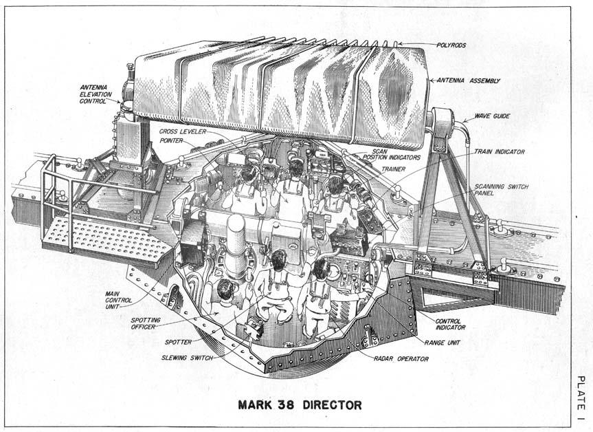 Battleship Number 40, USS New Mexico, Norfolk Navy Yard