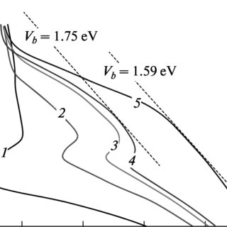 (PDF) Condensate of cesium excited states (Rydberg matter