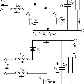 Block diagrams of the BCC with inductor current waveform