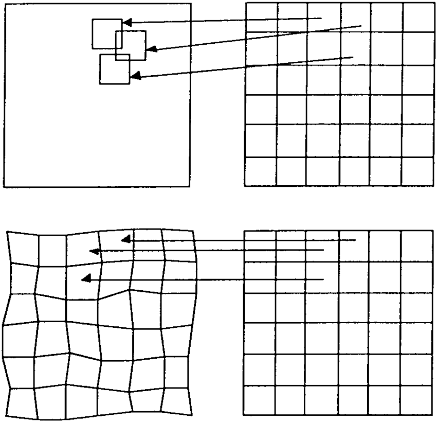 (a) Two-dimensional block-based motion modeling versus (b