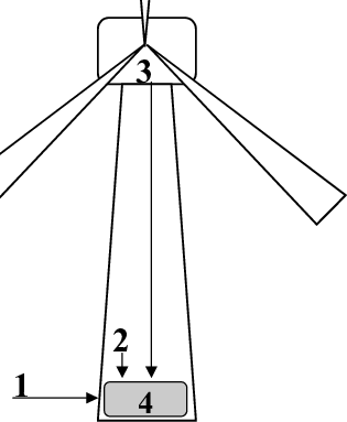 Schematic of the signals taken at the wind turbines