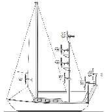 All possible Configurations of a Wind Turbine on a Ketch