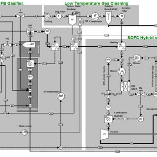 (PDF) Reference System for a Power Plant Based on Biomass