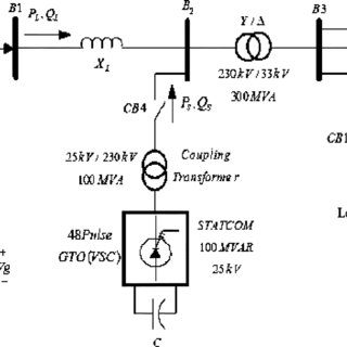 (PDF) Novel controllers for the 48-pulse VSC STATCOM and