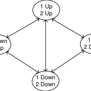 (PDF) A Comprehensive Approach for Bulk Power System