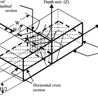 (PDF) Microstructural studies of friction stir welds in