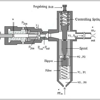 (PDF) Mathematical Modeling of a High Pressure Regulator