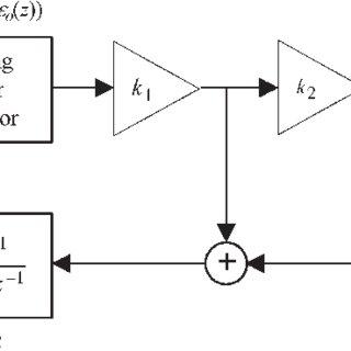 (PDF) Efficient OFDM Symbol Timing Estimator Using Power