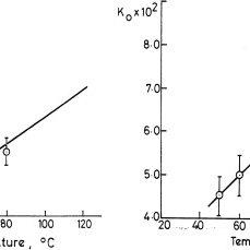 Flow diagram of EPRI H2S scavenger metering and injection