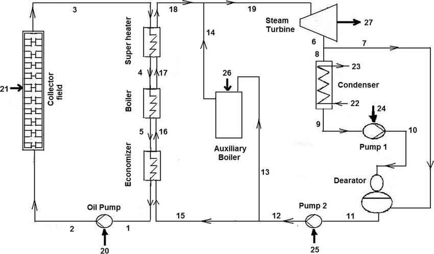 diagram schematic diagram solar panels