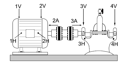 Fig. 1 . Motor pump with extended coupling between motor