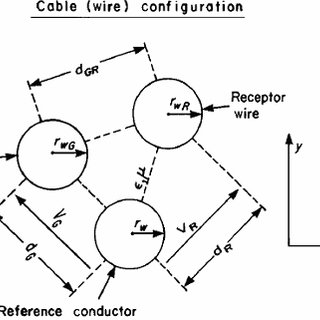 (PDF) Simple crosstalk model of three wires to predict
