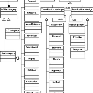 The whole activity diagram of the Purchase use case