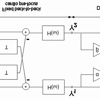 (PDF) Using a differential microphone array to estimate
