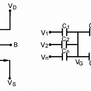 Basic architecture of four quadrant multiplier using a