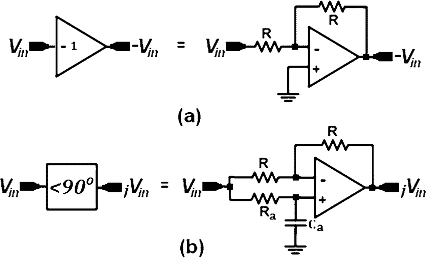 Building blocks of the phase shifter circuit: (a) inverter