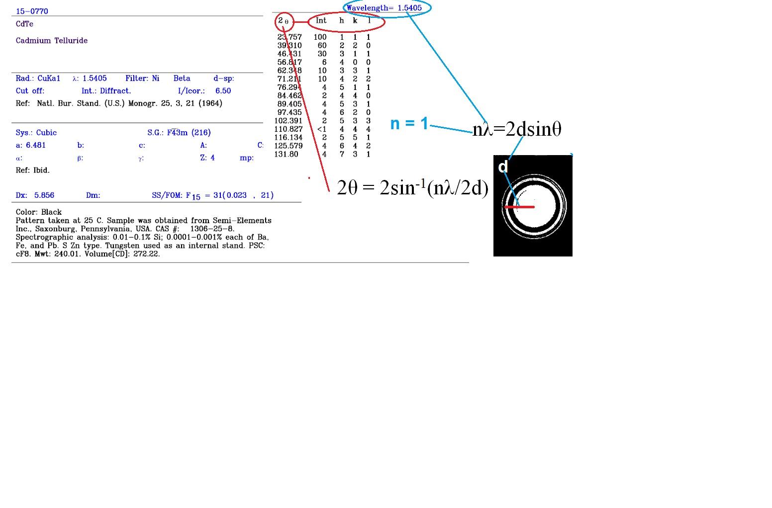 How can we find Miller index in HRTEM image?