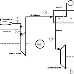 (PDF) Design of an energy hub based on natural gas and
