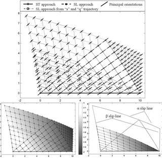 Tensile strength of LDPE and LDPE composites with hemp