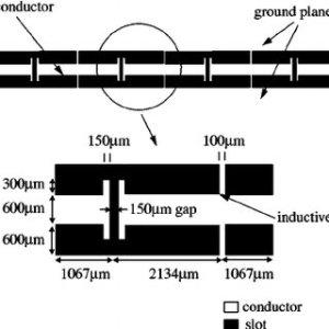 (PDF) Experimental verification of backwardwave radiation from a negative index metamaterial