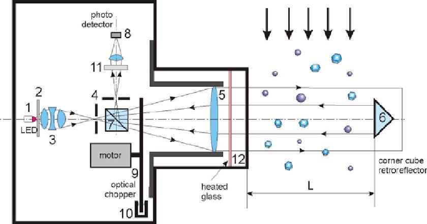 Schematic Diagram Led