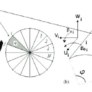 (PDF) Theory, Analysis and Design of Fluid-Shell Structures