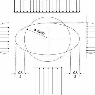 Malla de elementos finitos usada para la simulación en