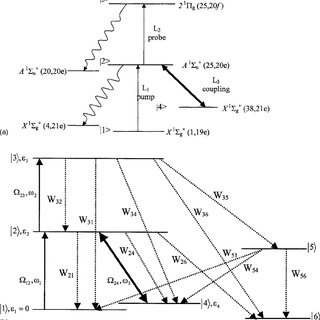 (PDF) Measurement of the electronic transition dipole