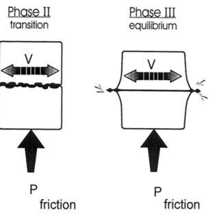 (PDF) BLISK Fabrication by Linear Friction Welding