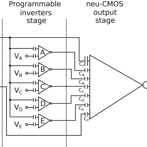 Schematic diagram of the universal circuit used for logic